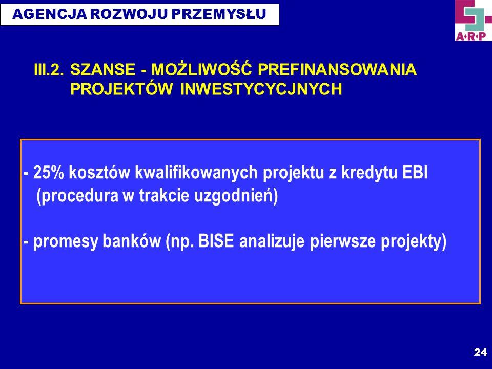 - 25% kosztów kwalifikowanych projektu z kredytu EBI