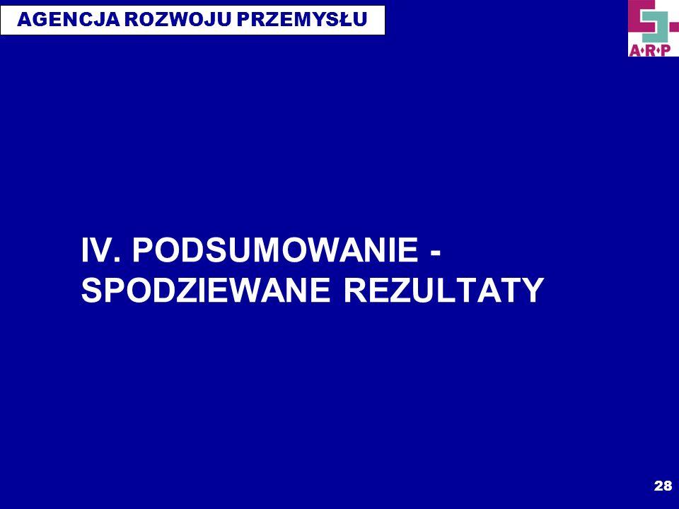 IV. PODSUMOWANIE - SPODZIEWANE REZULTATY