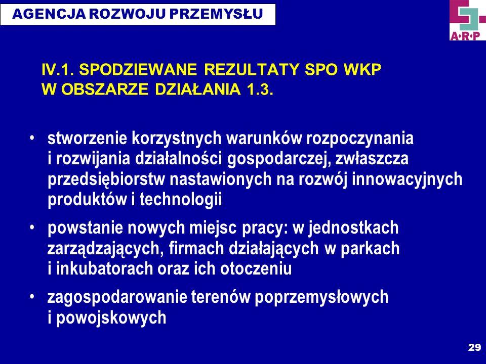 IV.1. SPODZIEWANE REZULTATY SPO WKP W OBSZARZE DZIAŁANIA 1.3.