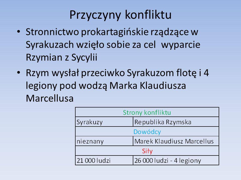 Przyczyny konfliktu Stronnictwo prokartagińskie rządzące w Syrakuzach wzięło sobie za cel wyparcie Rzymian z Sycylii.