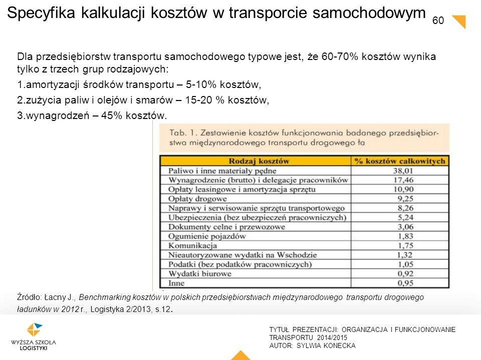 Specyfika kalkulacji kosztów w transporcie samochodowym