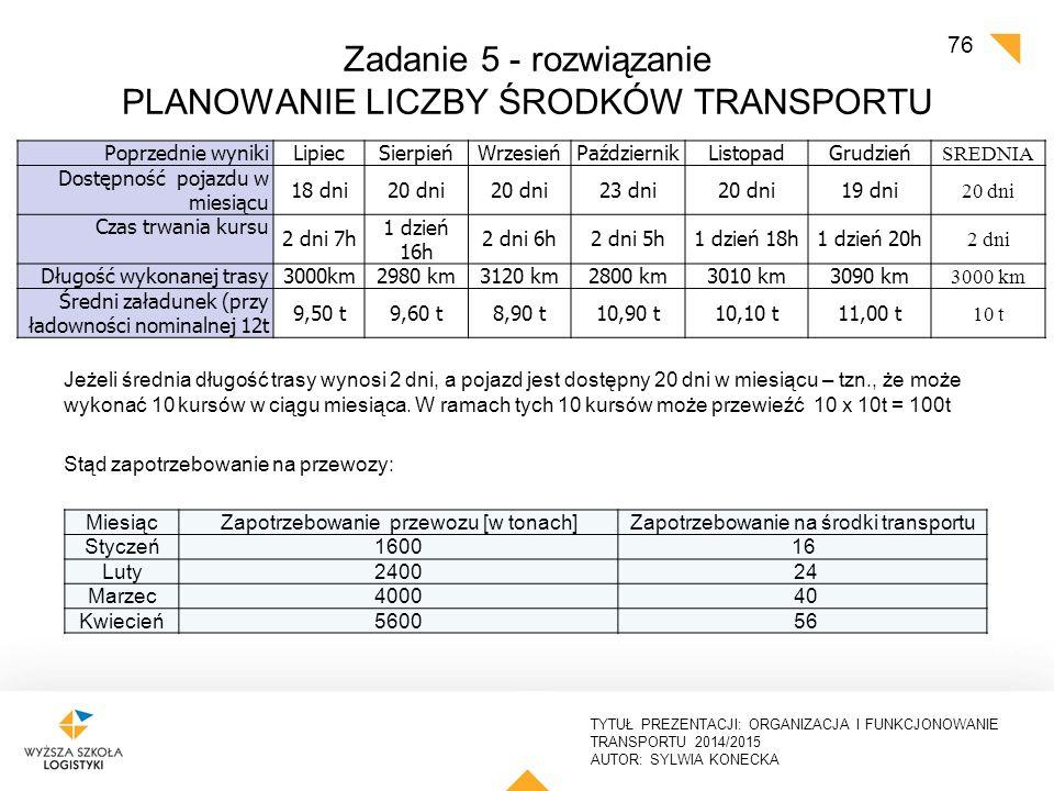 Zadanie 5 - rozwiązanie PLANOWANIE LICZBY ŚRODKÓW TRANSPORTU