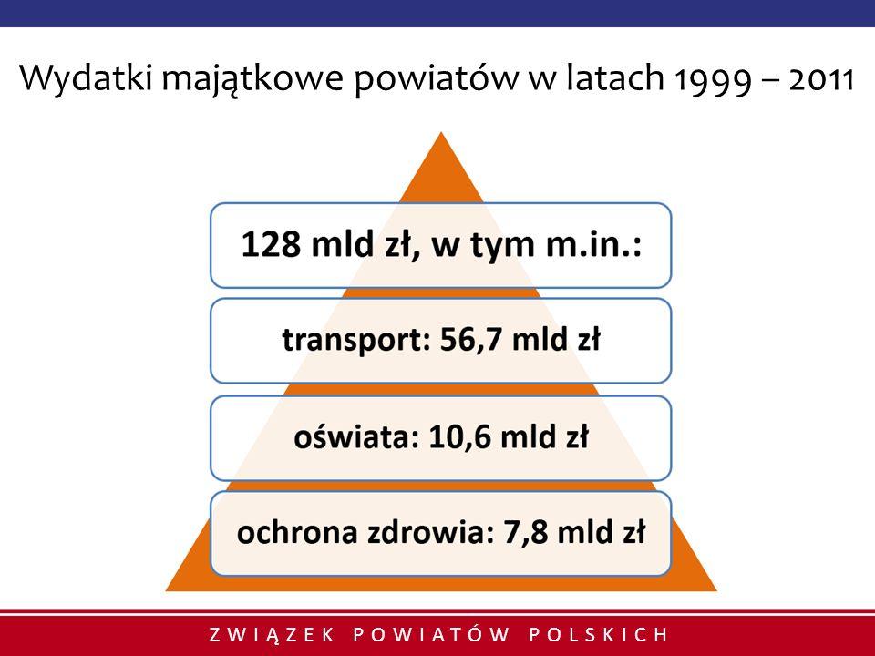 Wydatki majątkowe powiatów w latach 1999 – 2011