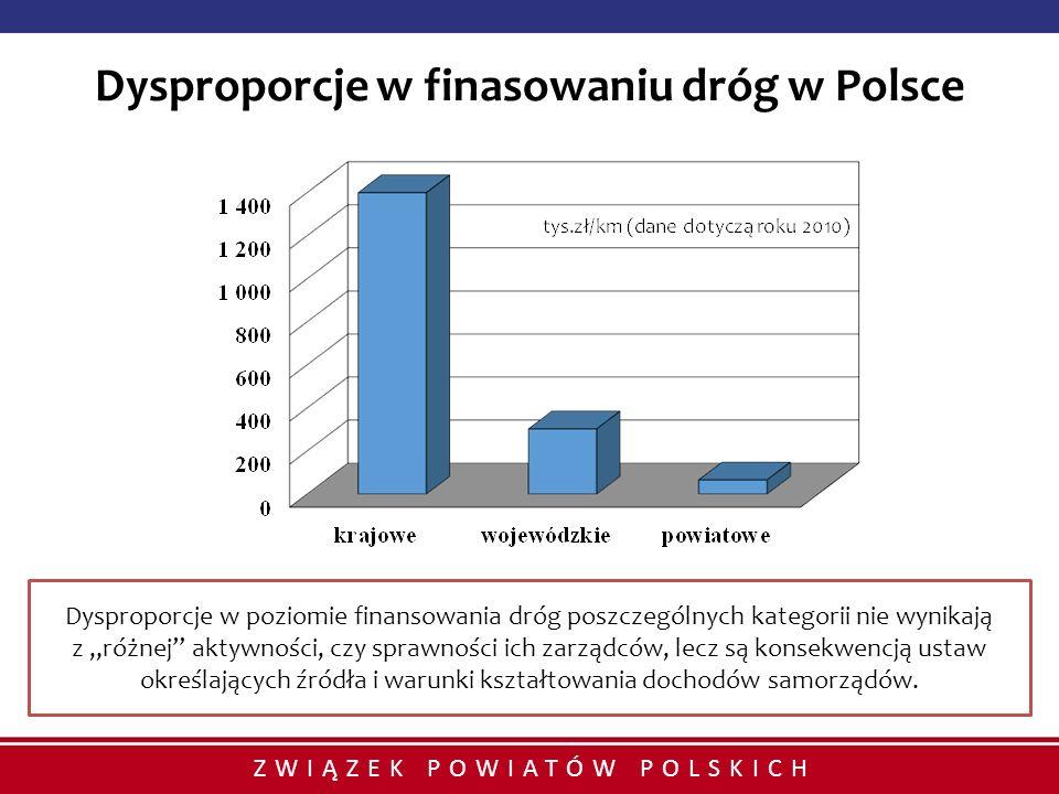 Dysproporcje w finasowaniu dróg w Polsce
