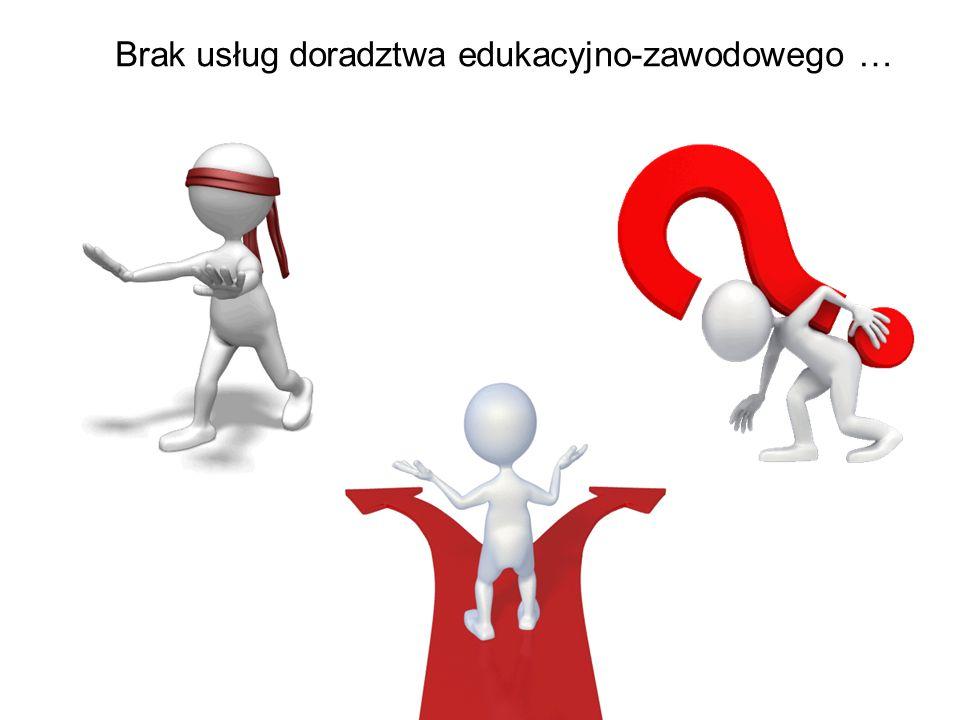Brak usług doradztwa edukacyjno-zawodowego …