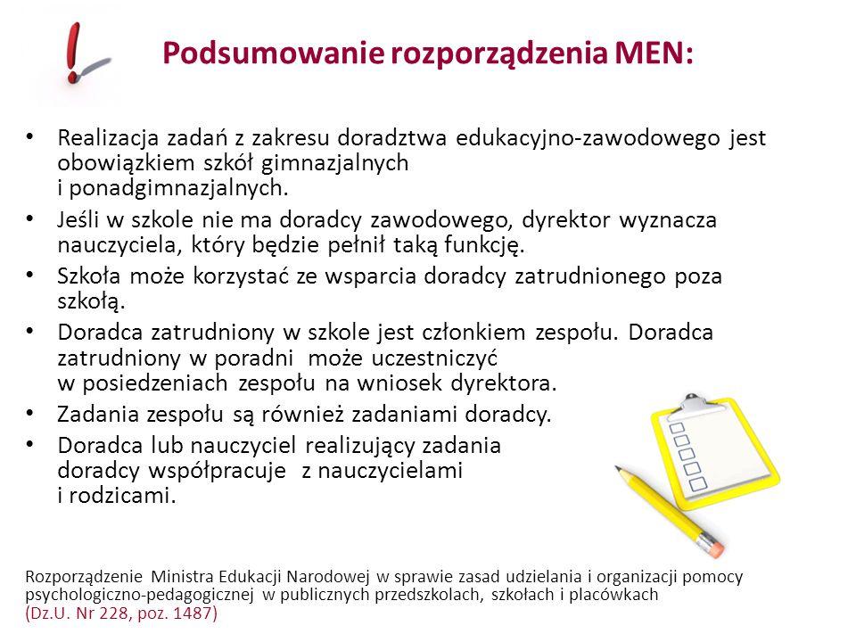 Podsumowanie rozporządzenia MEN: