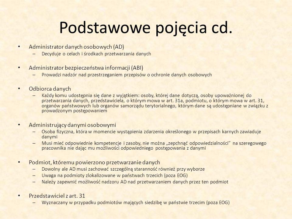 Podstawowe pojęcia cd. Administrator danych osobowych (AD)
