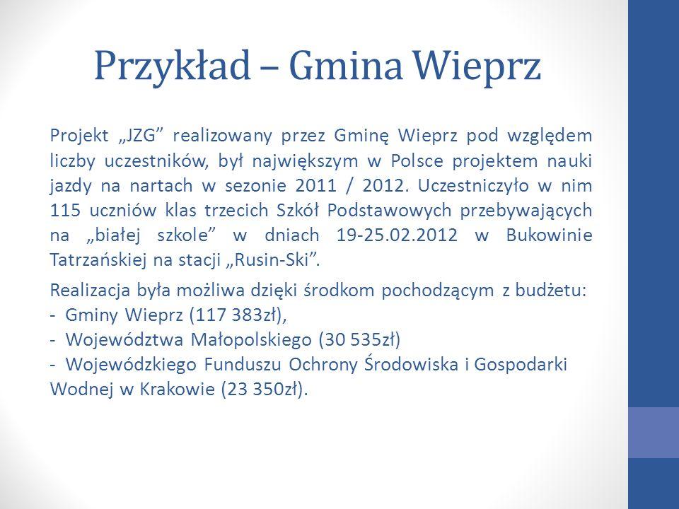Przykład – Gmina Wieprz