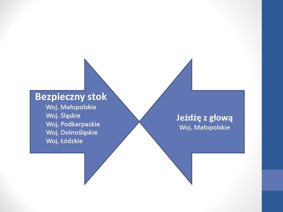 Bezpieczny stok Jeżdżę z głową Woj. Małopolskie