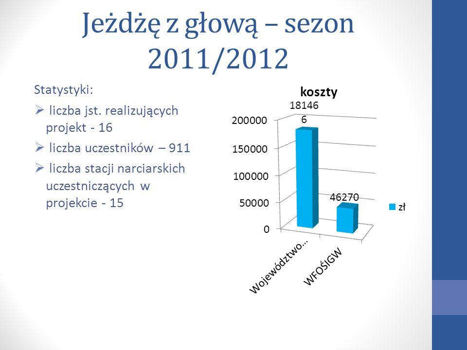 Jeżdżę z głową – sezon 2011/2012 Statystyki: