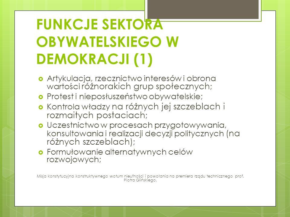 FUNKCJE SEKTORA OBYWATELSKIEGO W DEMOKRACJI (1)