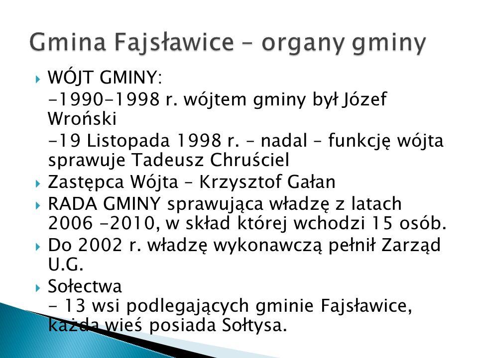 Gmina Fajsławice – organy gminy