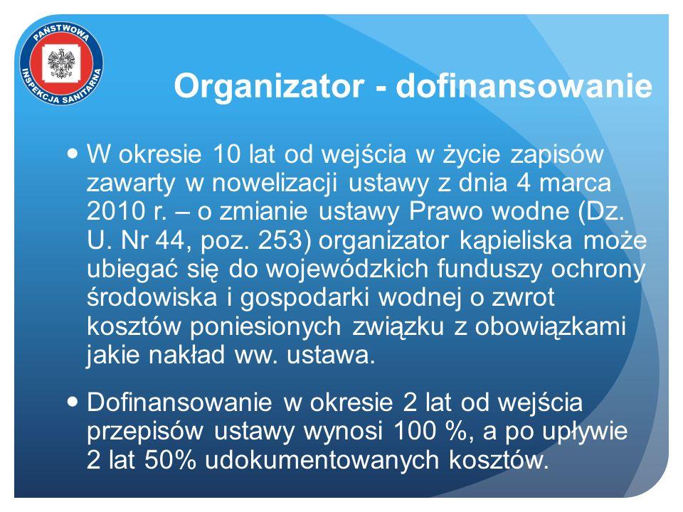 Organizator - dofinansowanie