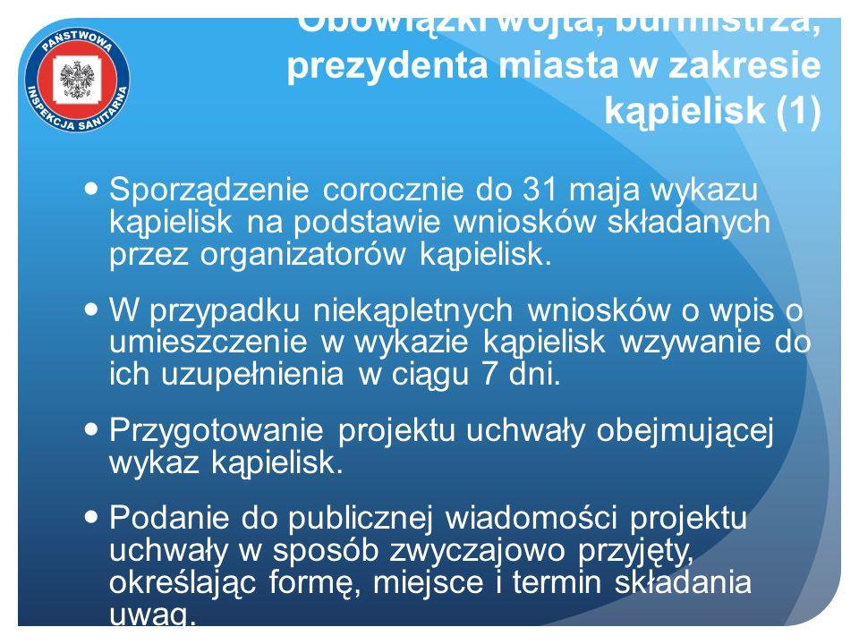 Obowiązki wójta, burmistrza, prezydenta miasta w zakresie kąpielisk (1)