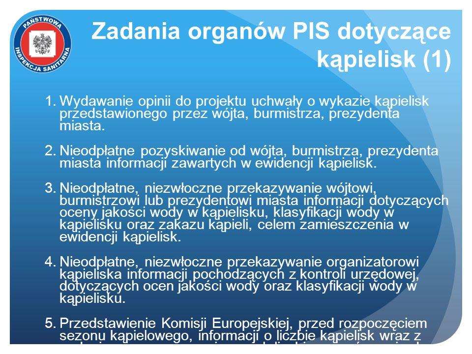 Zadania organów PIS dotyczące kąpielisk (1)