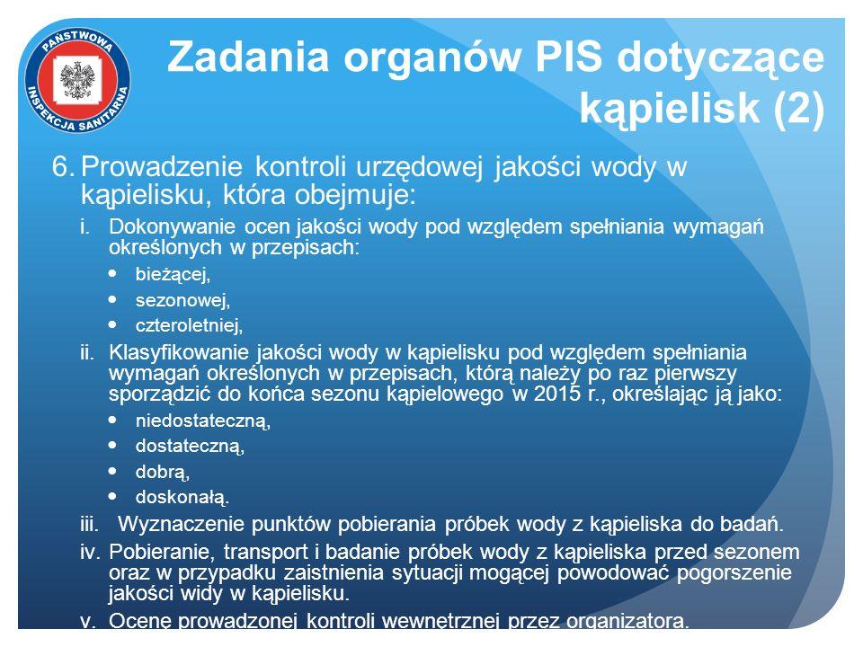 Zadania organów PIS dotyczące kąpielisk (2)