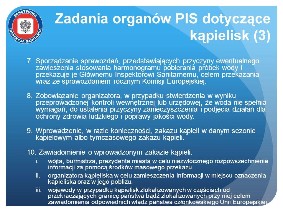 Zadania organów PIS dotyczące kąpielisk (3)