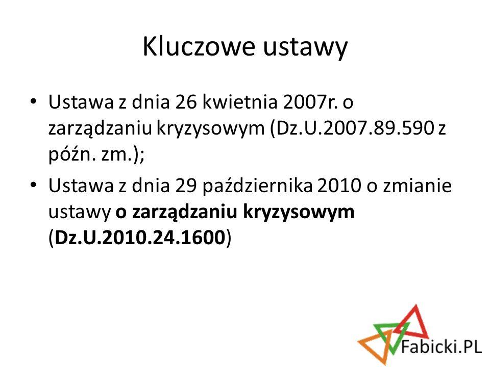 Kluczowe ustawy Ustawa z dnia 26 kwietnia 2007r. o zarządzaniu kryzysowym (Dz.U.2007.89.590 z późn. zm.);