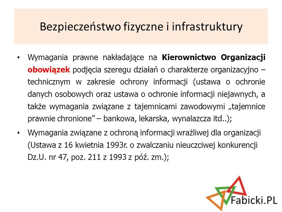 Bezpieczeństwo fizyczne i infrastruktury