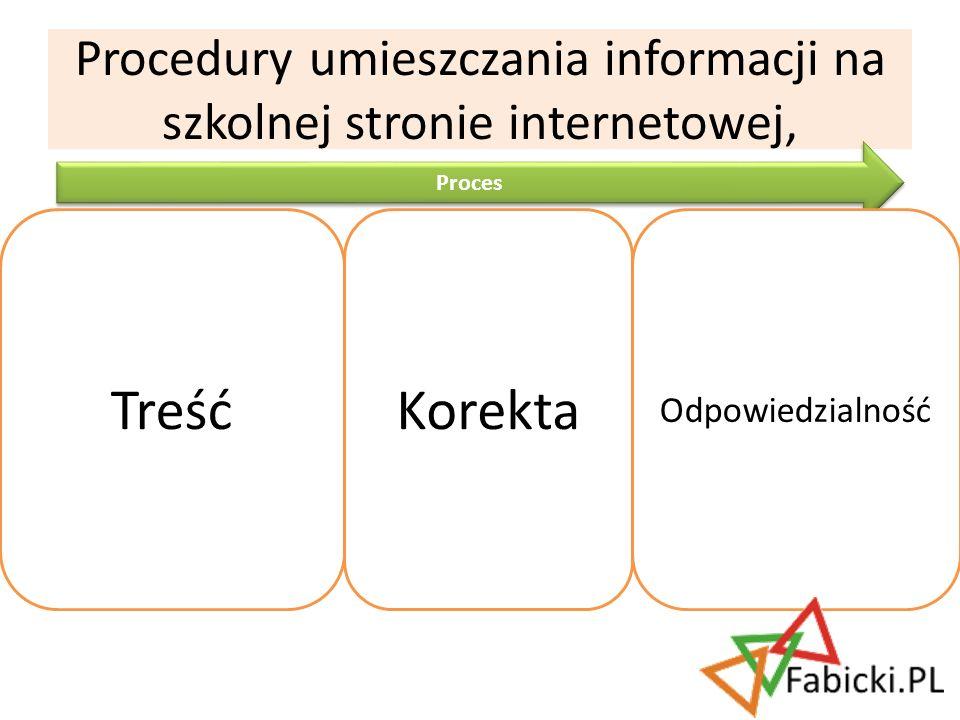 Procedury umieszczania informacji na szkolnej stronie internetowej,