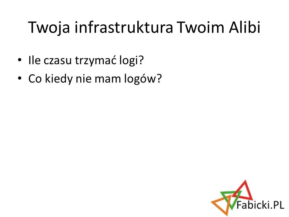 Twoja infrastruktura Twoim Alibi