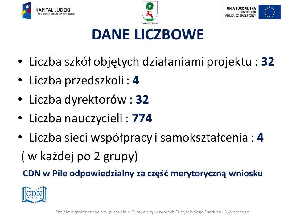 DANE LICZBOWE Liczba szkół objętych działaniami projektu : 32