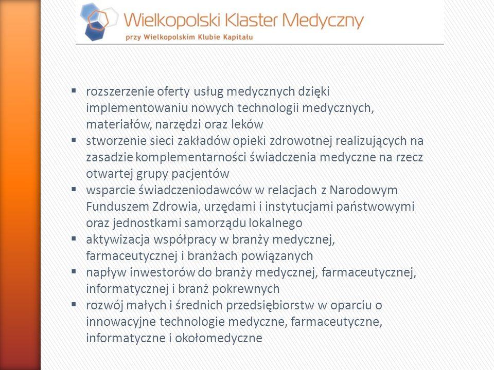 rozszerzenie oferty usług medycznych dzięki implementowaniu nowych technologii medycznych, materiałów, narzędzi oraz leków