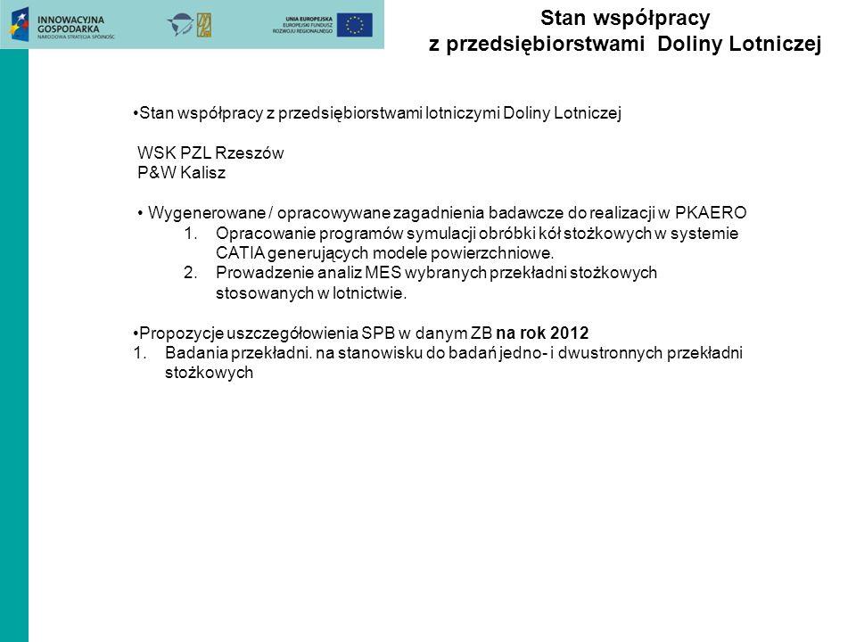 Stan współpracy z przedsiębiorstwami Doliny Lotniczej