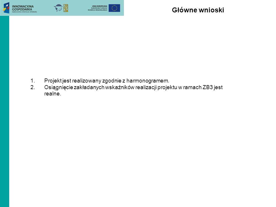 Główne wnioski Projekt jest realizowany zgodnie z harmonogramem.