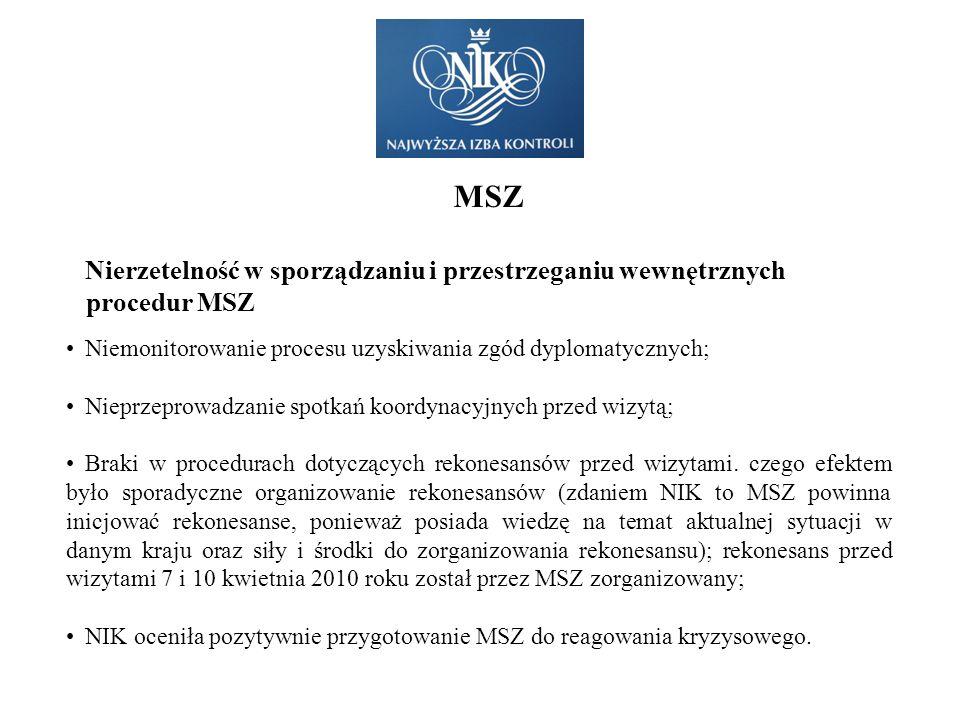 MSZ Nierzetelność w sporządzaniu i przestrzeganiu wewnętrznych procedur MSZ. Niemonitorowanie procesu uzyskiwania zgód dyplomatycznych;