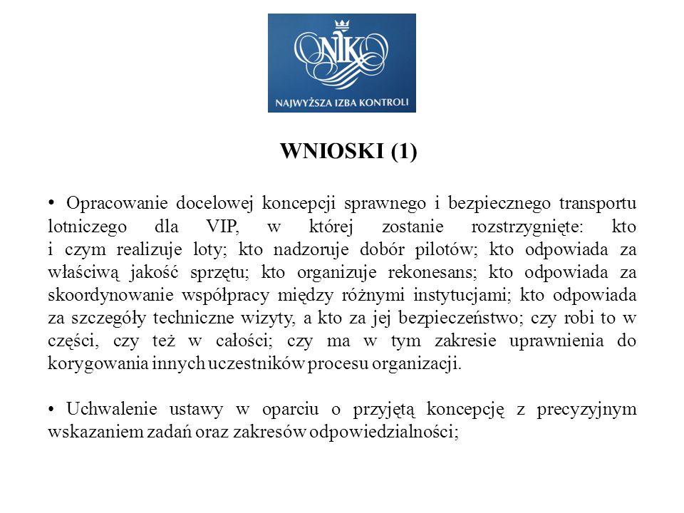 WNIOSKI (1)