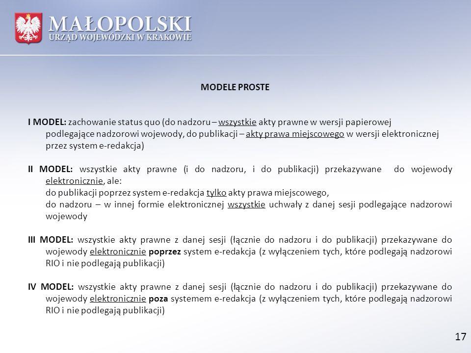 MODELE PROSTE I MODEL: zachowanie status quo (do nadzoru – wszystkie akty prawne w wersji papierowej.