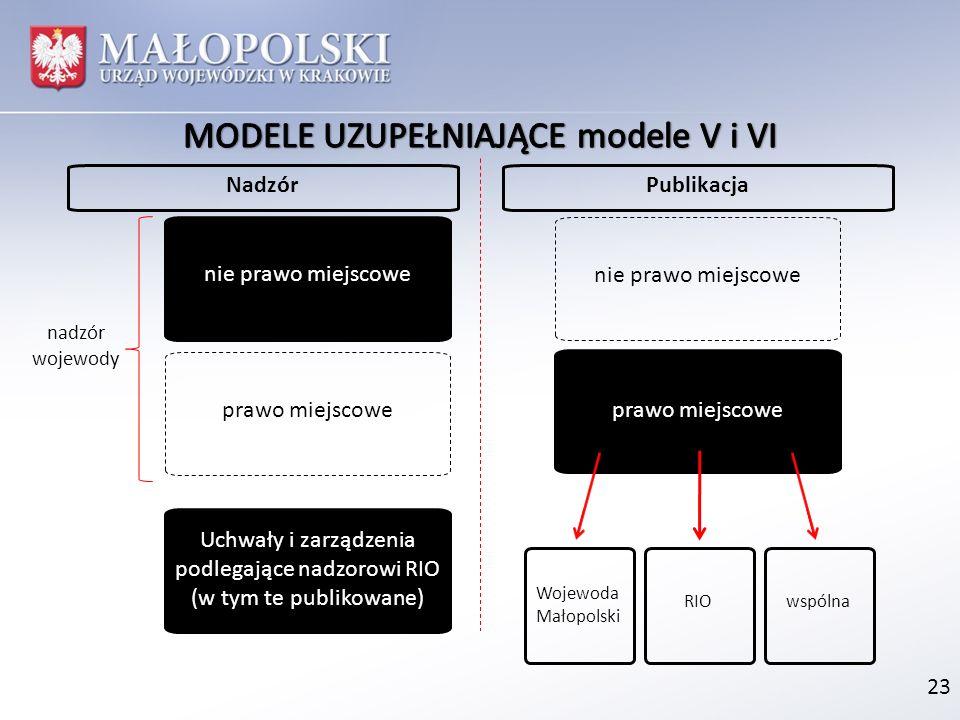 MODELE UZUPEŁNIAJĄCE modele V i VI