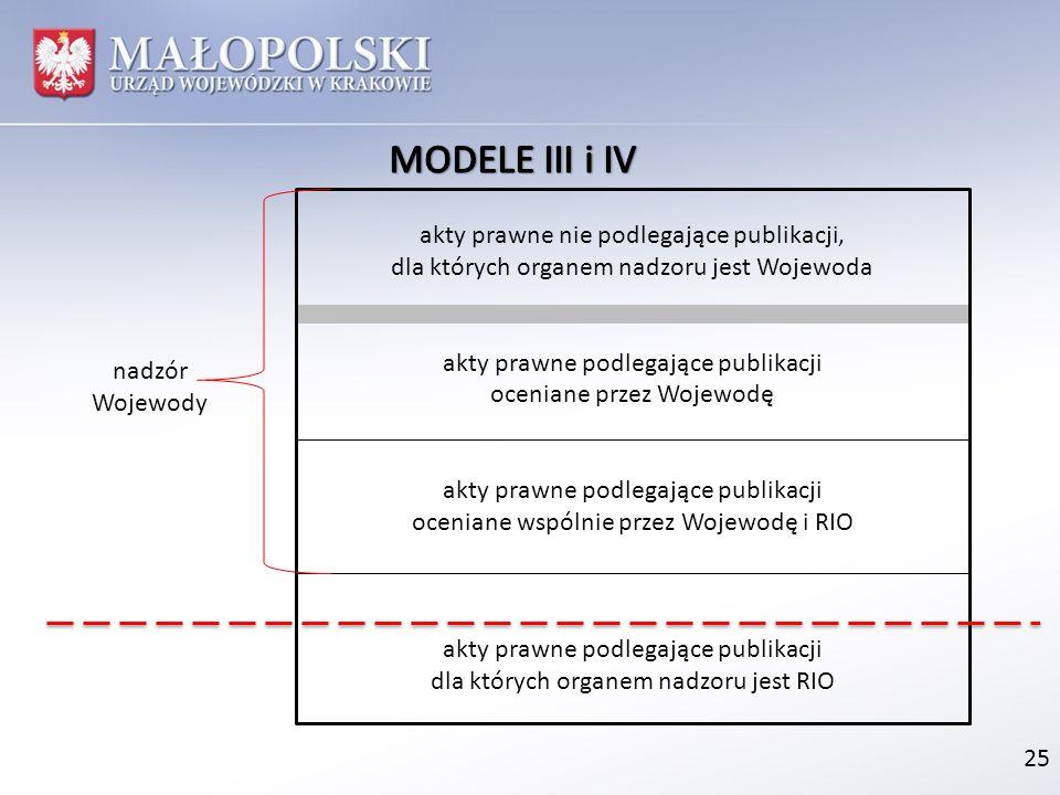 MODELE III i IV akty prawne nie podlegające publikacji,