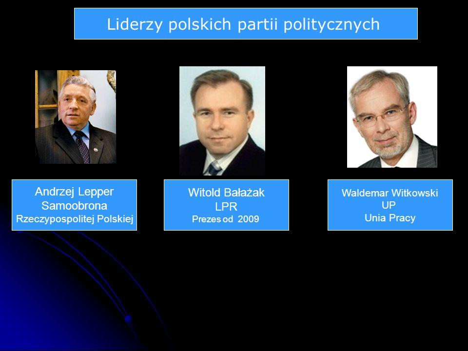 Liderzy polskich partii politycznych