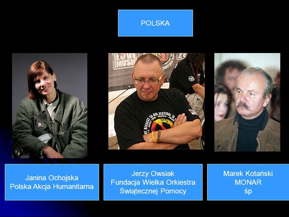 Polska Akcja Humanitarna Jerzy Owsiak Fundacja Wielka Orkiestra
