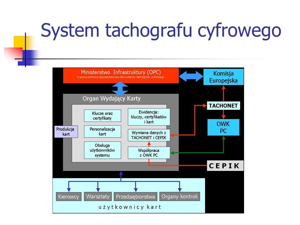 System tachografu cyfrowego