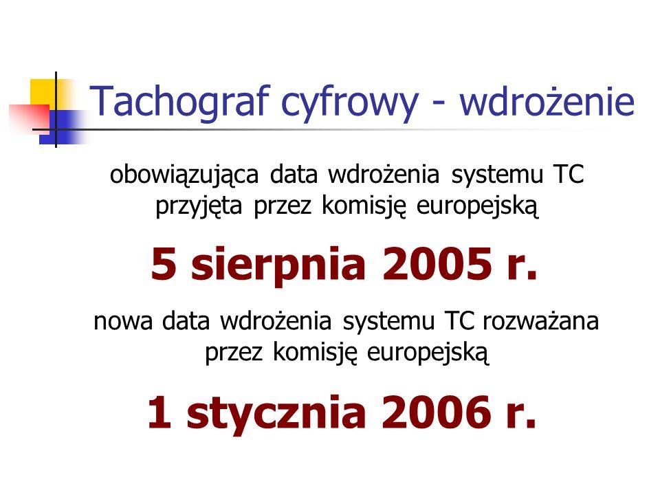 Tachograf cyfrowy - wdrożenie