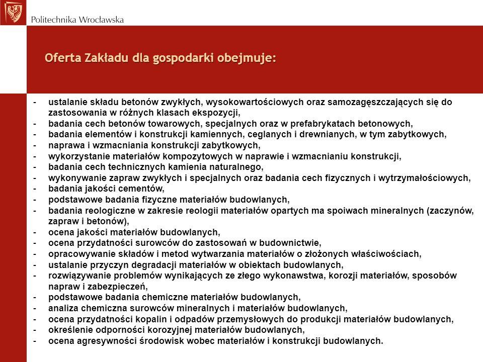 Oferta Zakładu dla gospodarki obejmuje: