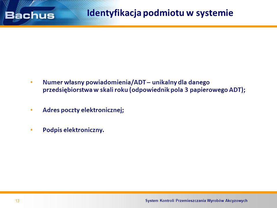 Identyfikacja podmiotu w systemie