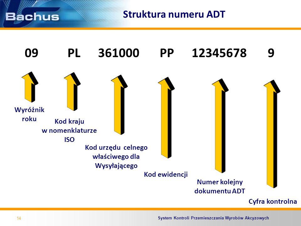09 PL 361000 PP 12345678 9 Struktura numeru ADT Wyróżnik roku