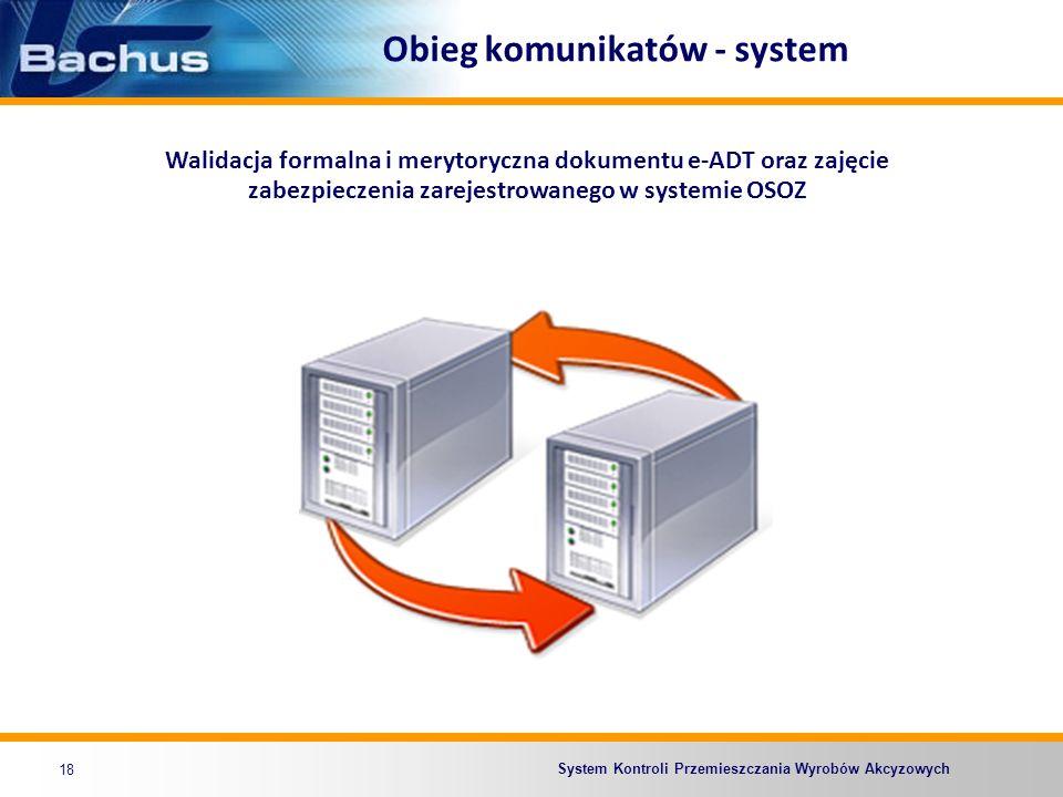 Obieg komunikatów - system