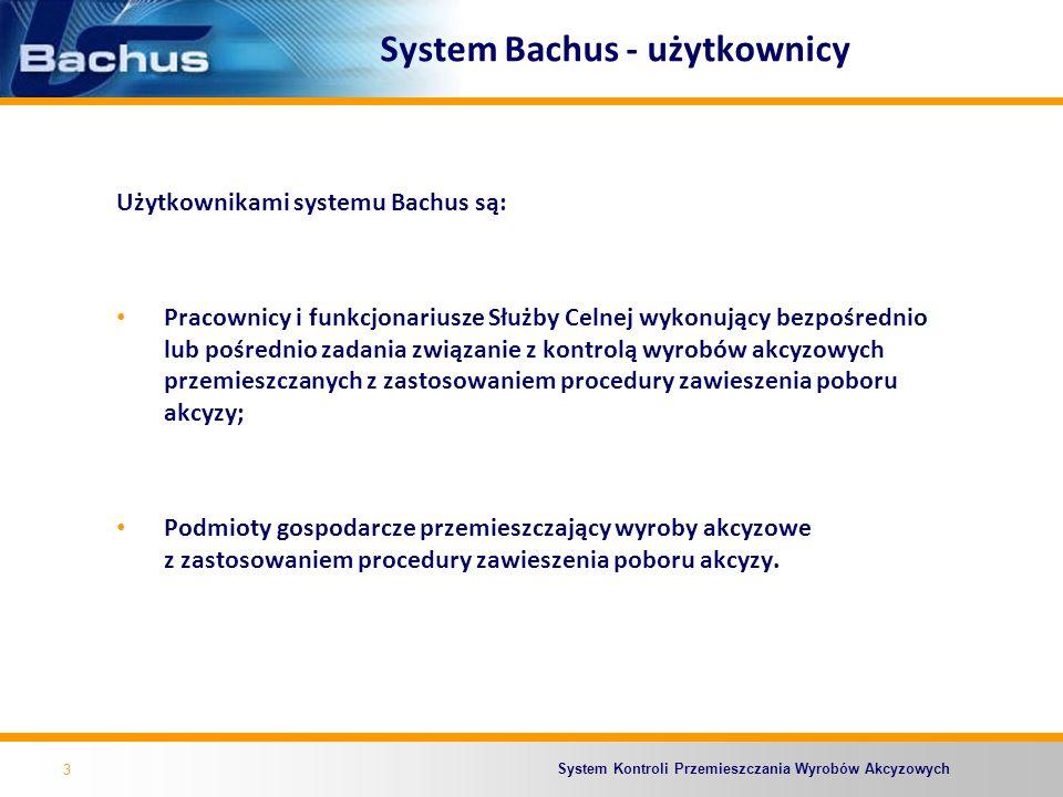 System Bachus - użytkownicy