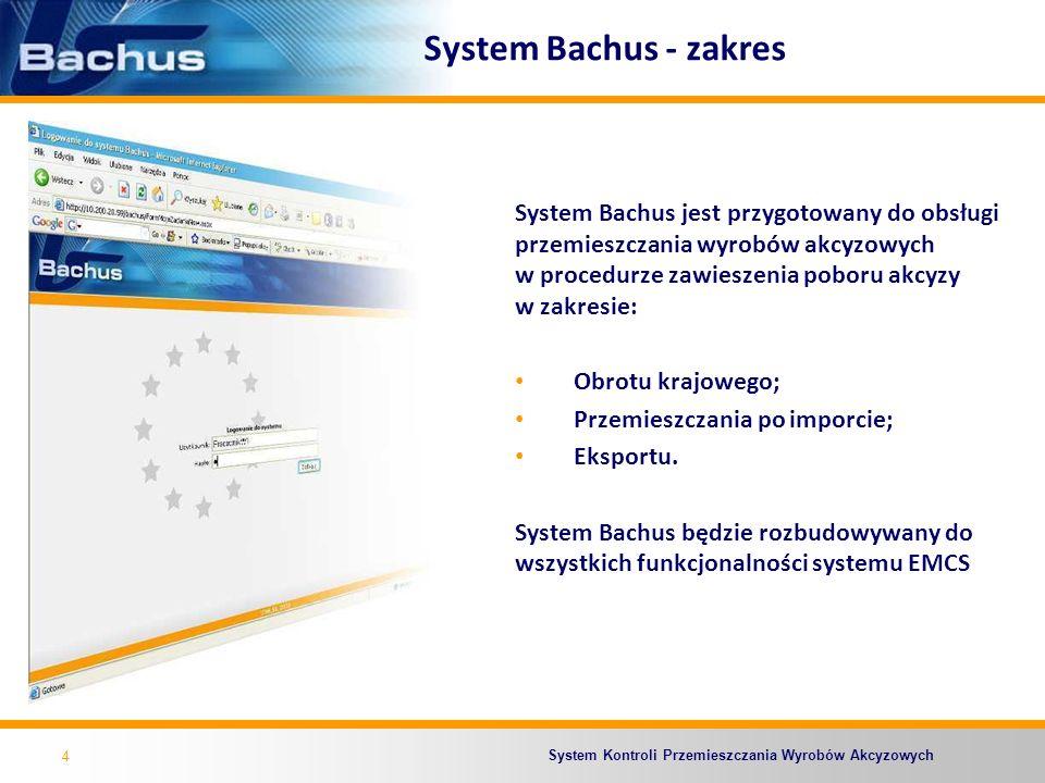 System Bachus - zakres