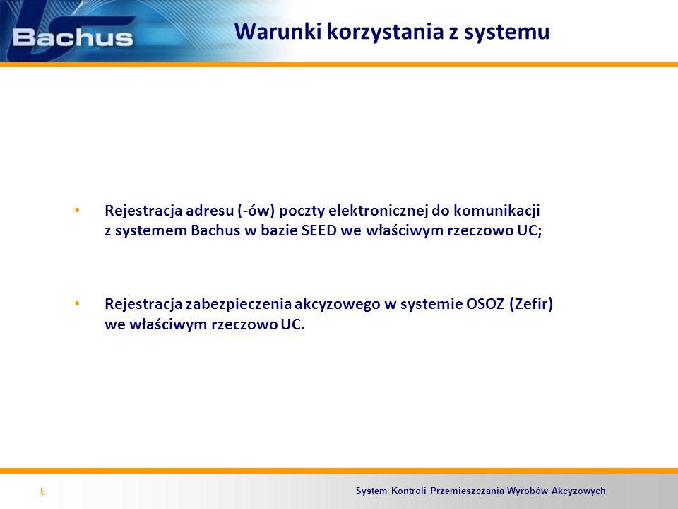 Warunki korzystania z systemu