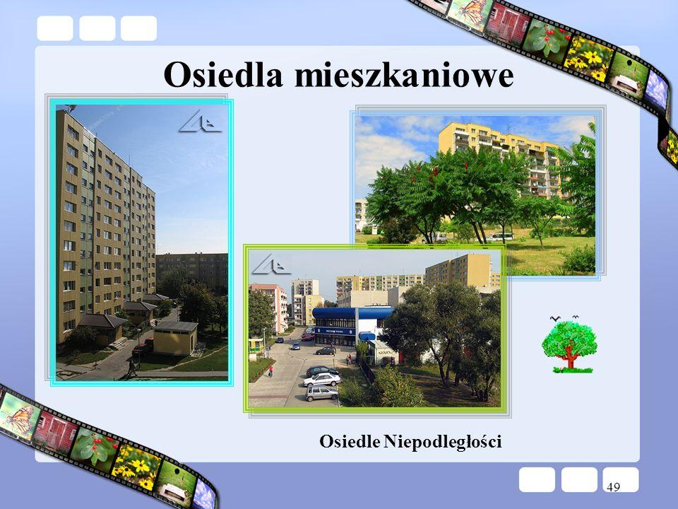 Osiedla mieszkaniowe Osiedle Niepodległości