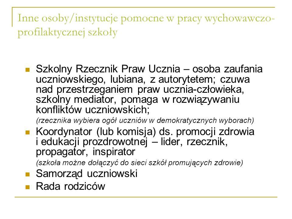 Inne osoby/instytucje pomocne w pracy wychowawczo-profilaktycznej szkoły
