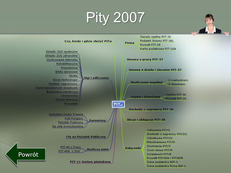 Pity 2007 Powrót