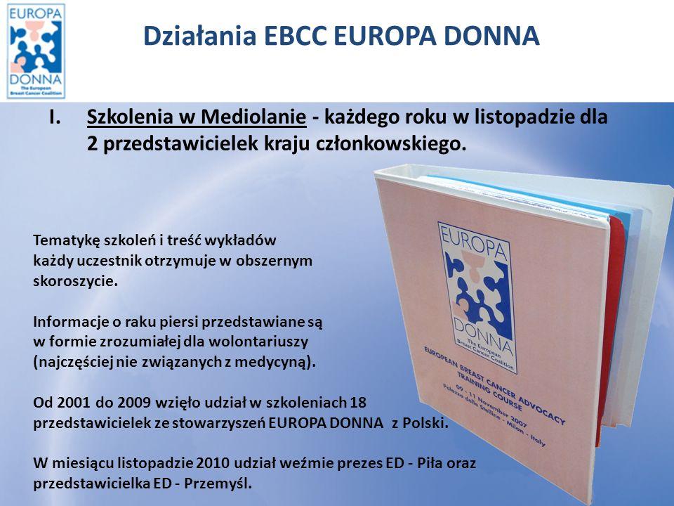 Działania EBCC EUROPA DONNA