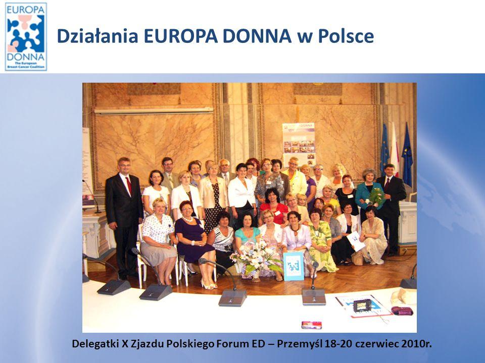 Działania EUROPA DONNA w Polsce